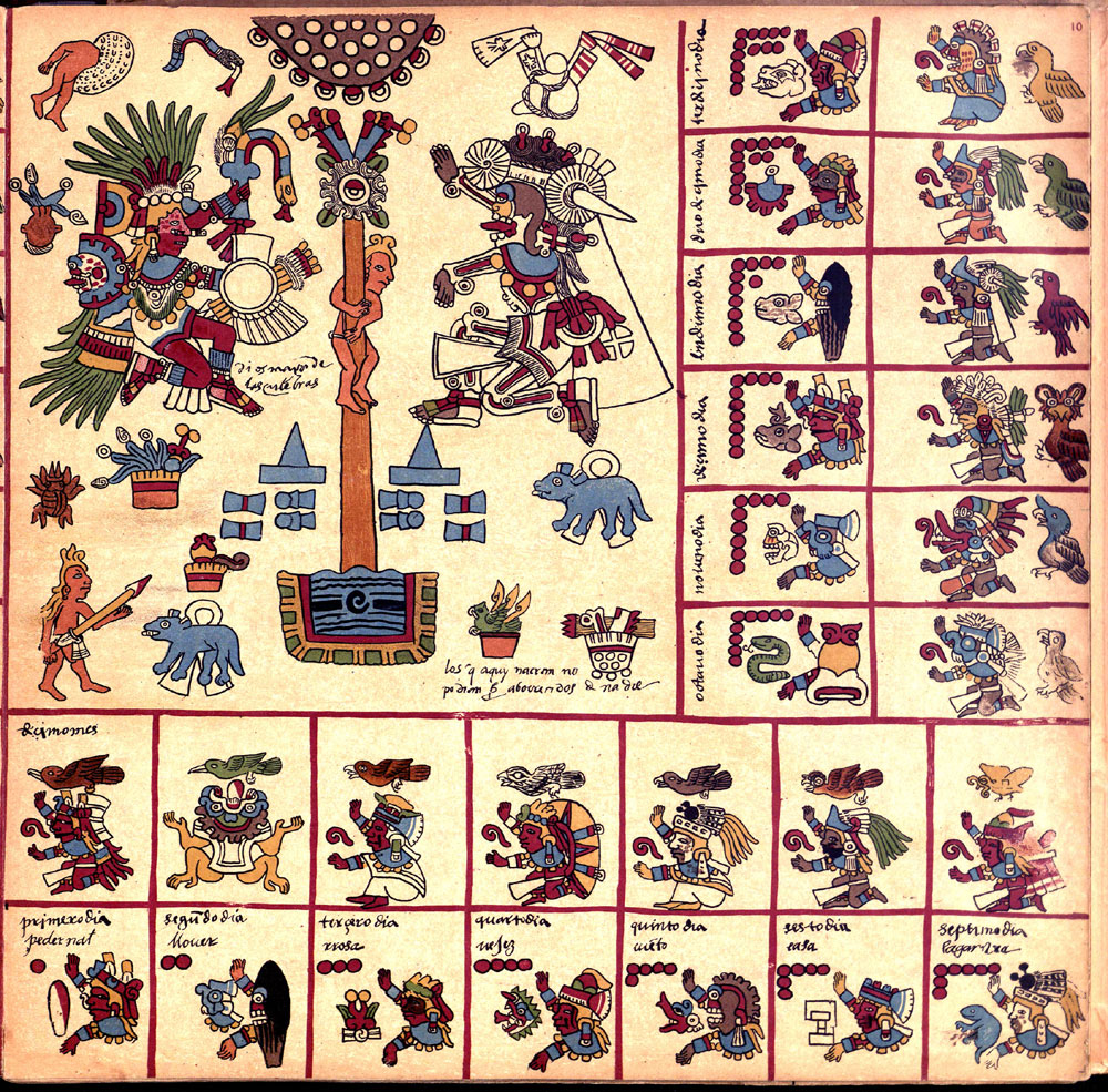 an introduction to the history of the triple alliance aztec success In the autumn of 1520 hernando cortés and his men prepared for a second invasion of mexico-tenochtitlan, the capital city of the triple alliance (often called the aztec empire) their first attempt, begun a year earlier, had ended badly in late june 1520 they were forced to flee the city after dark and sustained heavy casualties in what was.